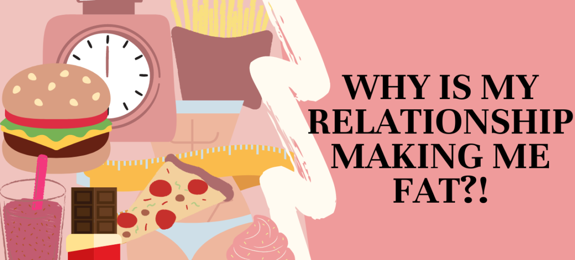 """Compilation of a scale, fast foods and and woman's body with the title """"Why is my relationship making me fat?!"""""""